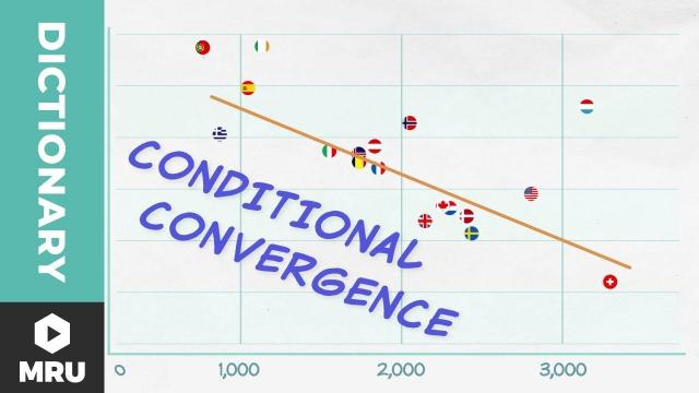 Embedded thumbnail for Does empirical evidence show the type of economic convergence predicted by the Neoclassical growth model?