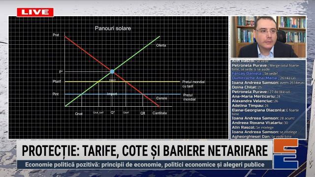 Embedded thumbnail for Efectele protecției: tarife, cote și bariere netarifare